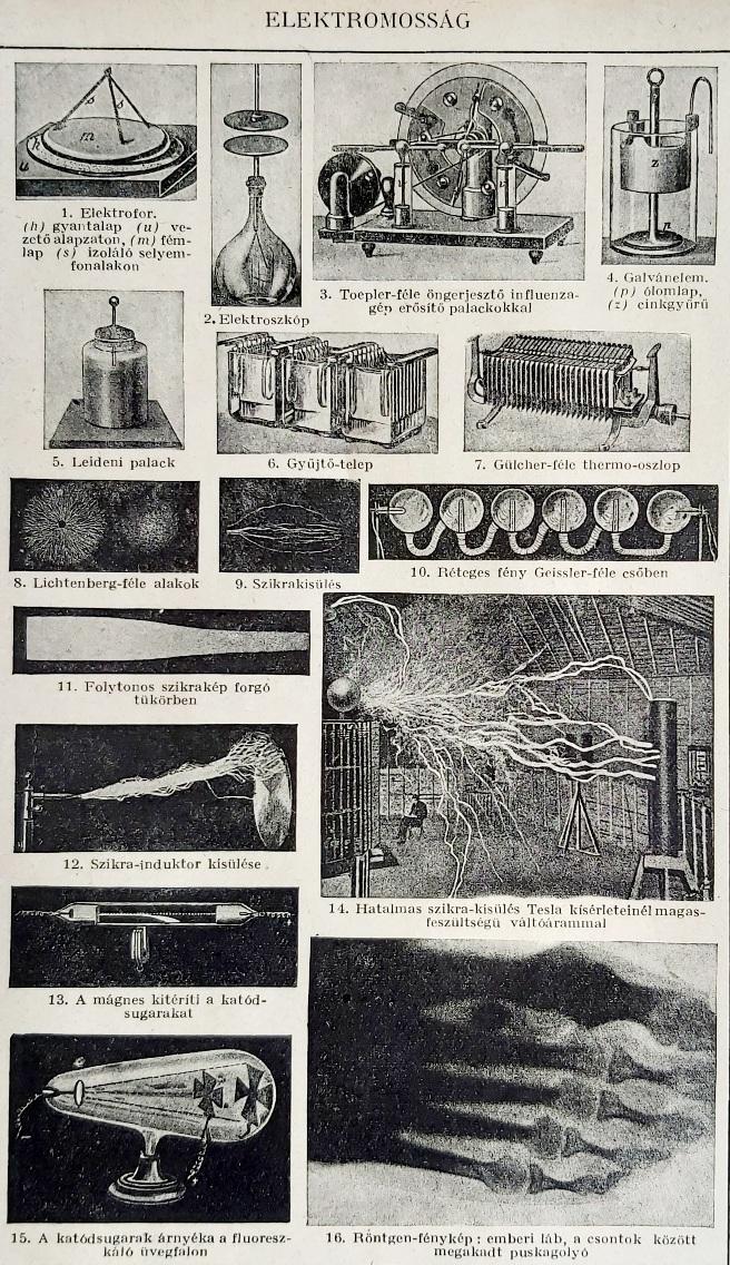 Elektromosság eredeti régi nyomat