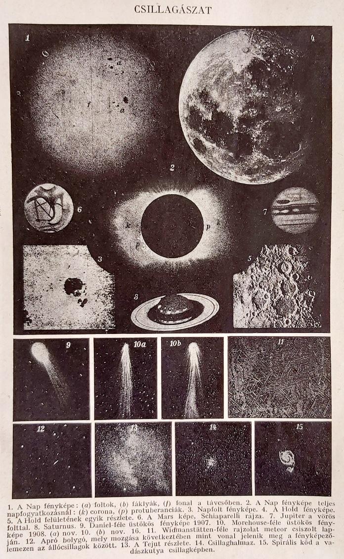 Csillagászat eredeti régi nyomat