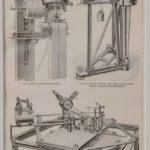 Földrengés műszerek eredeti régi nyomat